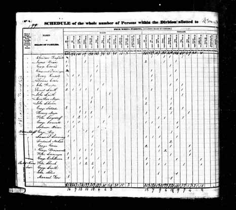 1830 United States Federal Census - August Emmanuel Deininger.jpg