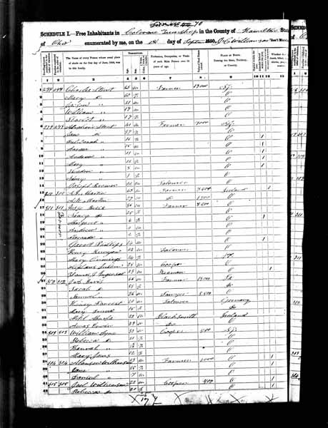 1850 United States Federal Census - Theodore Stout.jpg