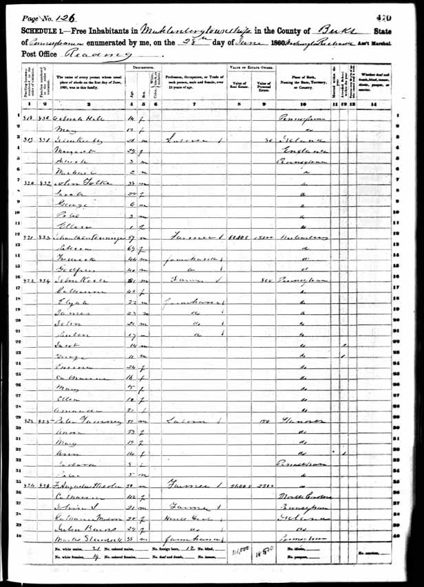 1860 United States Federal Census - Anna Jacobina Rebecca Deininger.jpg