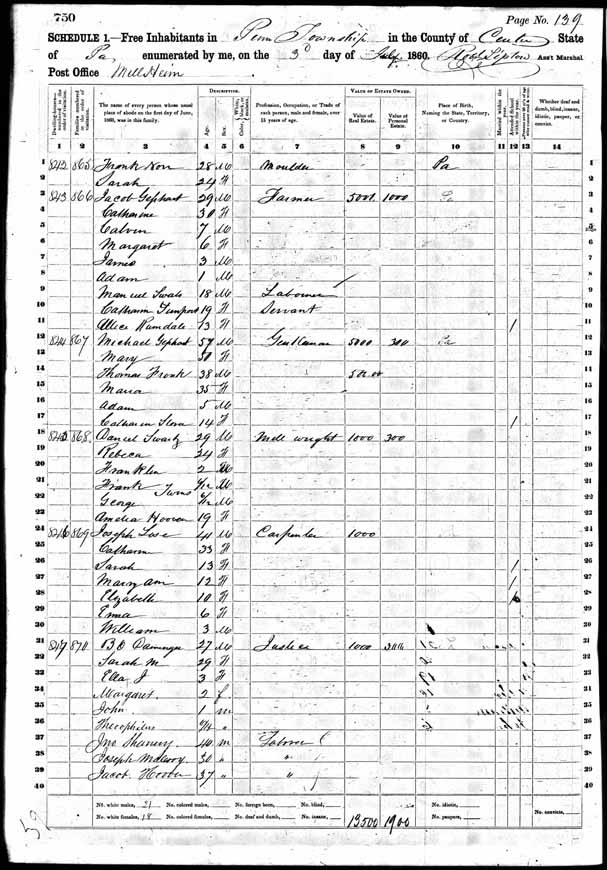 1860 United States Federal Census - Benjamin O Deininger