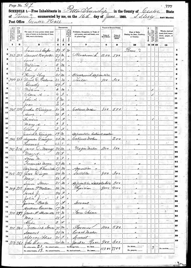 1860 United States Federal Census - Clara J Deininger