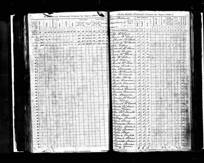 1861 Census of Canada - John Gillis.jpg