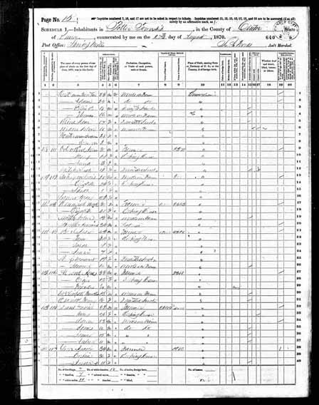 1870 United States Federal Census - Samuel Shoop.jpg